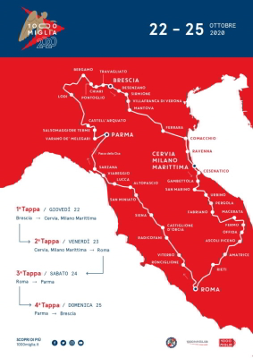 Poster of the Mille Miglia 2020